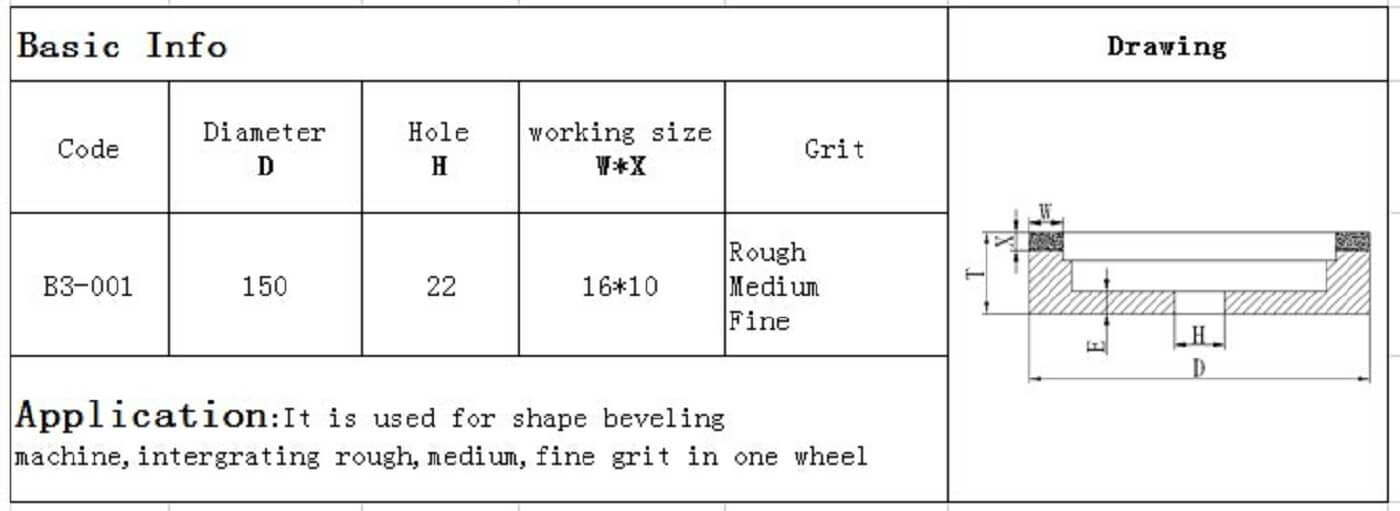 three band resin wheel